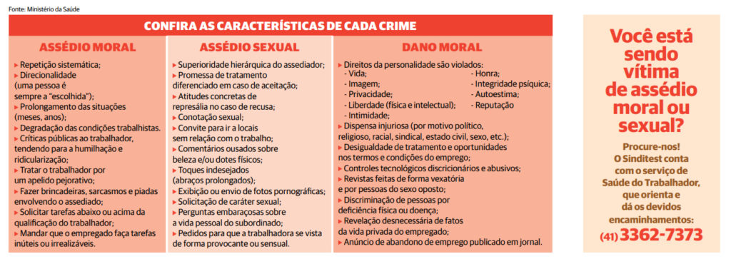 Assédio moral X Assédio sexual - Você sabe a diferença?